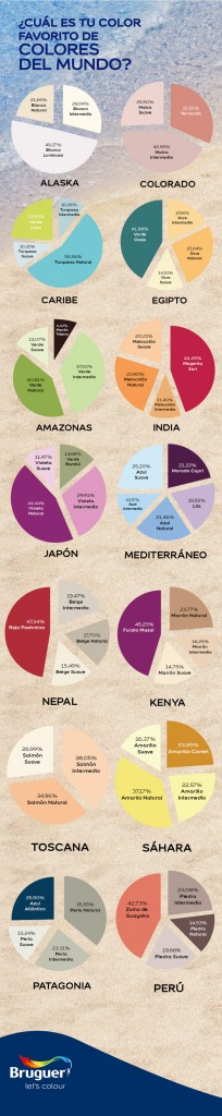 Infografía Colores del Mundo